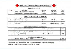 Computer courses detail of Punjab Redcross